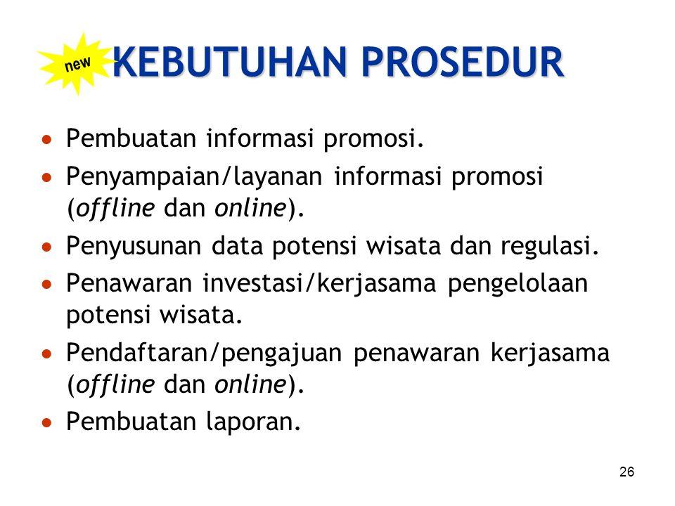 26 KEBUTUHAN PROSEDUR  Pembuatan informasi promosi.  Penyampaian/layanan informasi promosi (offline dan online).  Penyusunan data potensi wisata da