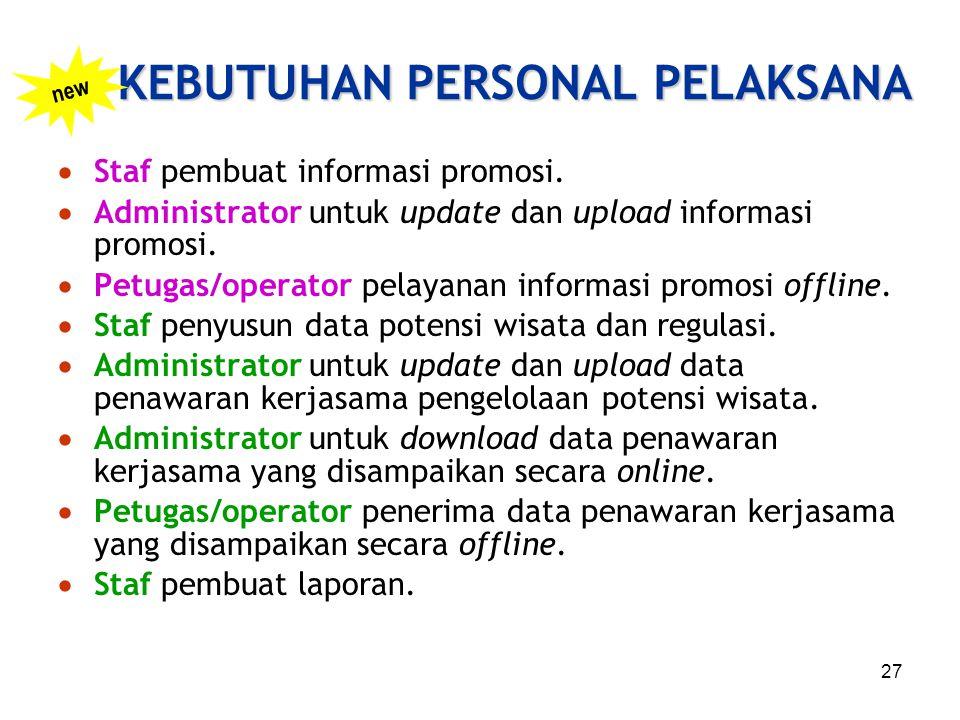 27 KEBUTUHAN PERSONAL PELAKSANA  Staf pembuat informasi promosi.  Administrator untuk update dan upload informasi promosi.  Petugas/operator pelaya