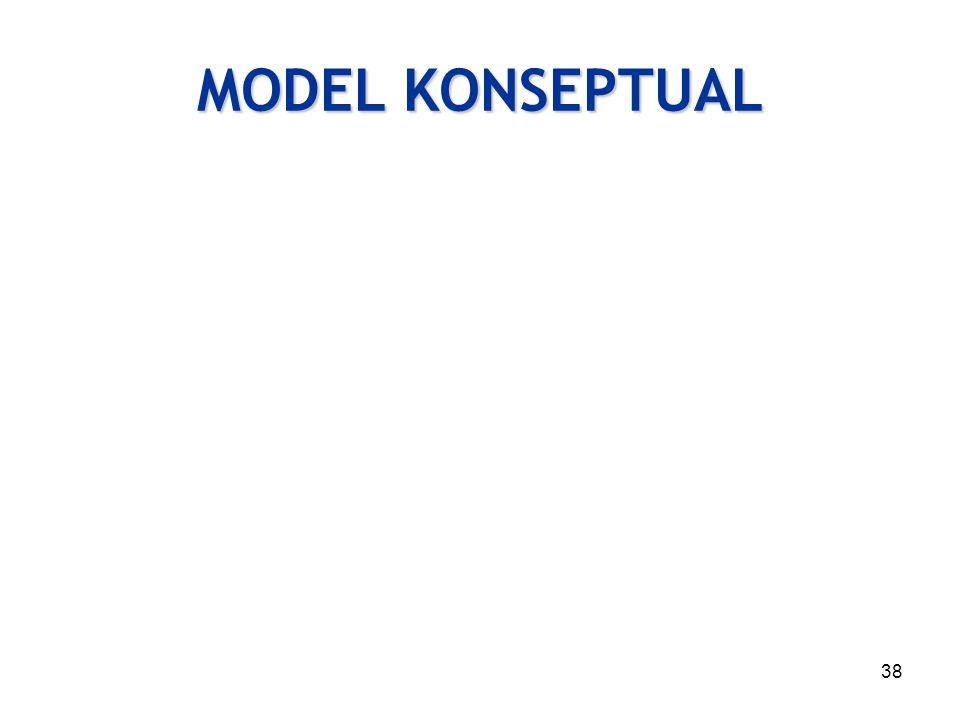 39 MODEL LOGIS (MODEL RELASI)
