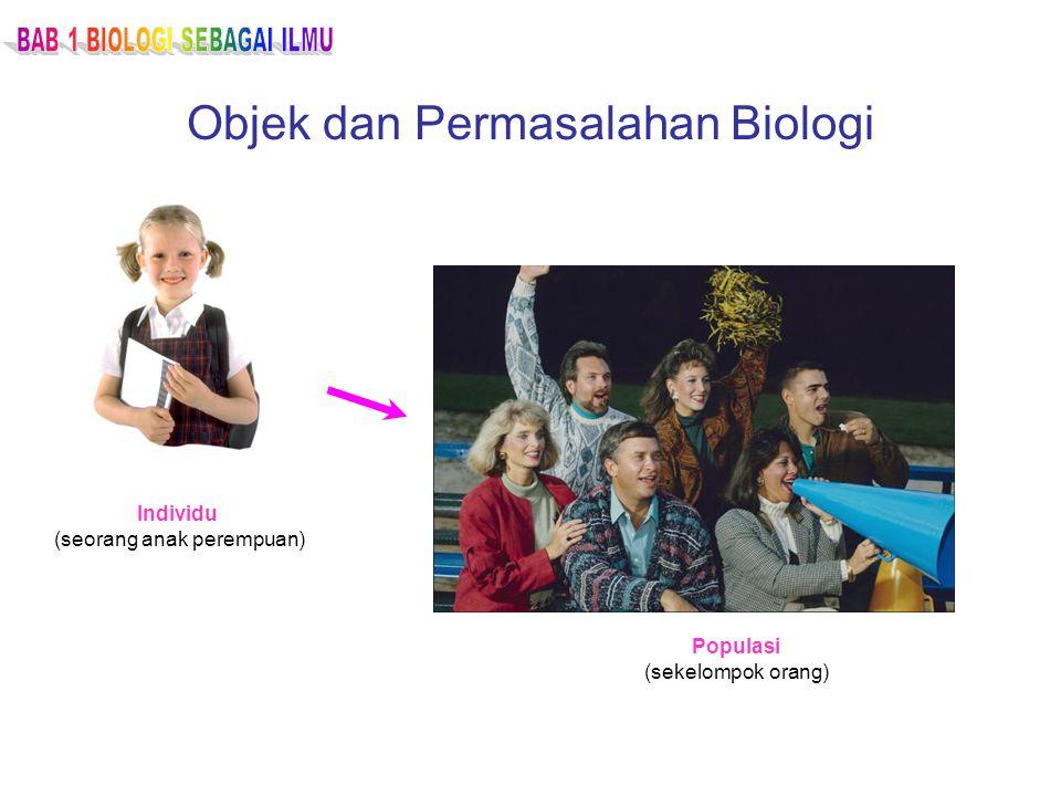 Individu (seorang anak perempuan) Objek dan Permasalahan Biologi Populasi (sekelompok orang)