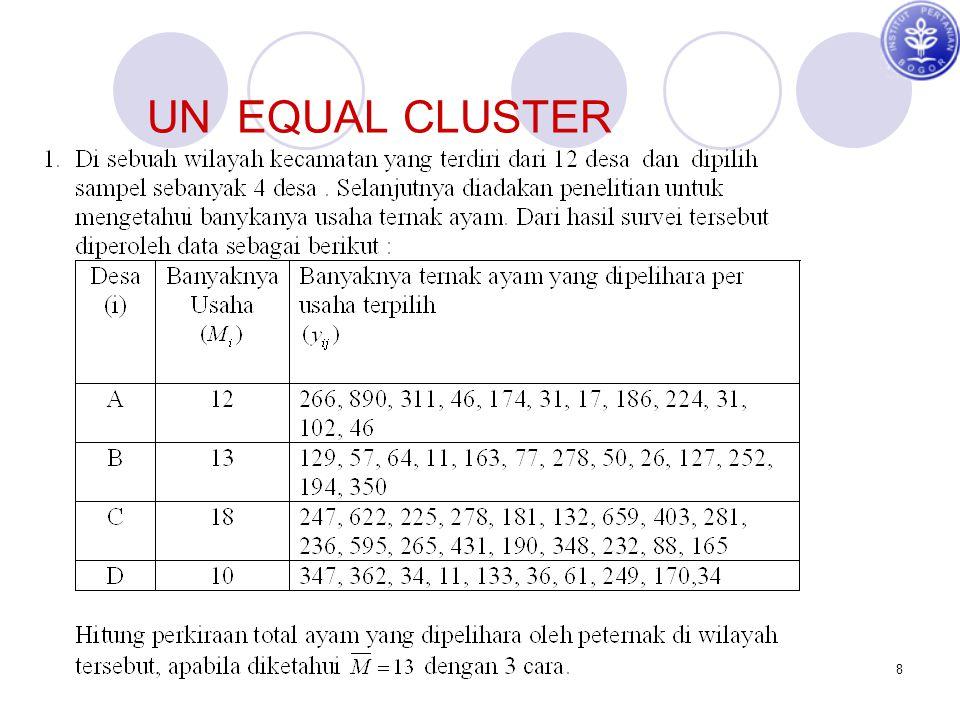 8 UN EQUAL CLUSTER