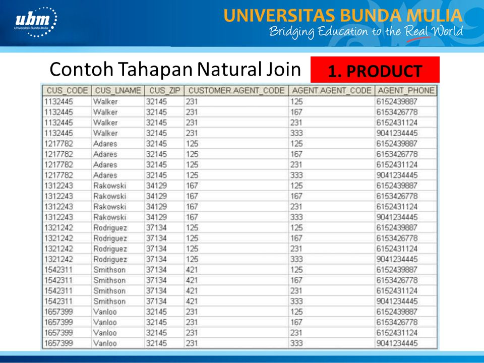1. PRODUCT Contoh Tahapan Natural Join