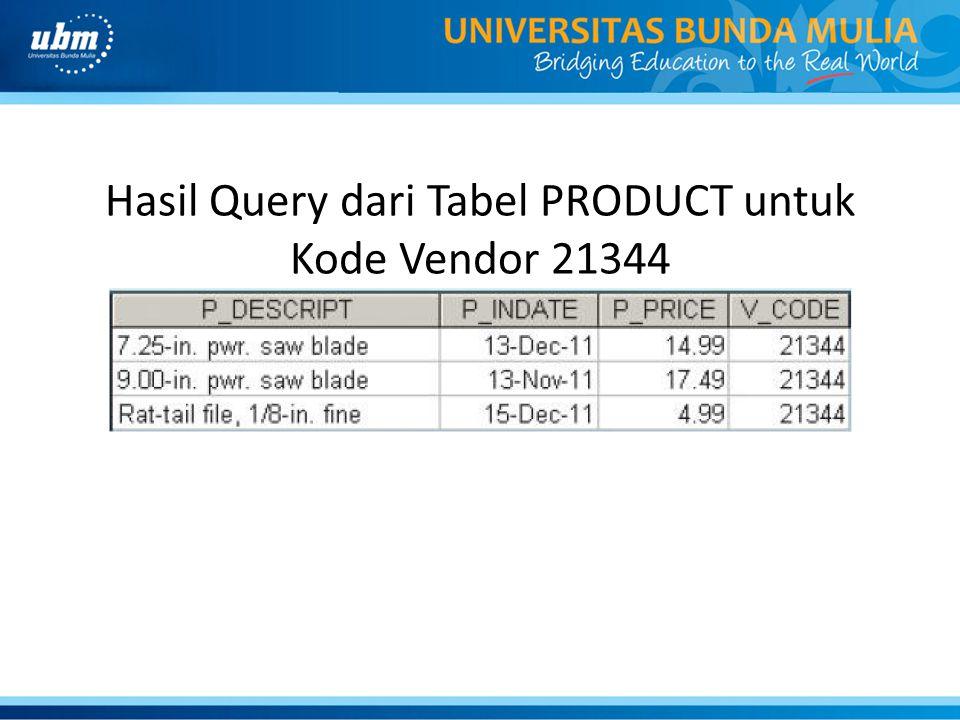 Hasil Query dari Tabel PRODUCT untuk Kode Vendor 21344