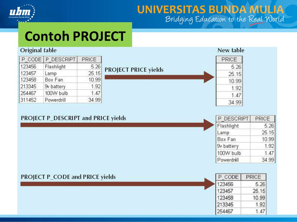 Contoh PROJECT
