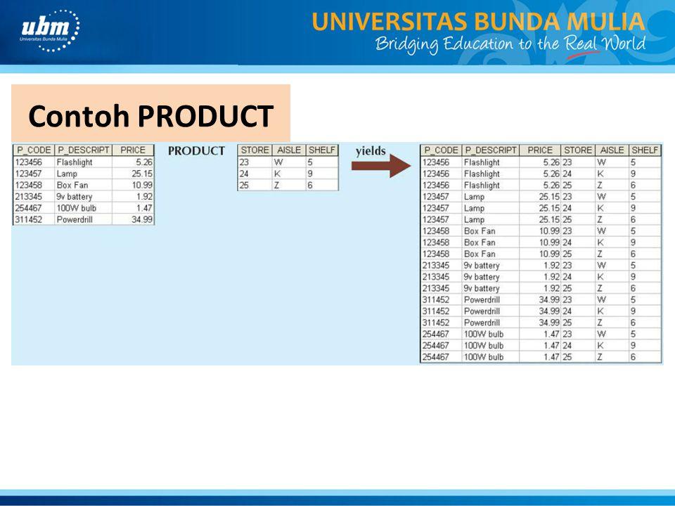 Contoh INSERT data ke tabel baru: INSERT INTO PART (PART_CODE, PART_DESCRIPT, PART_PRICE, V_CODE) SELECT P_CODE, P_DESCRIPT, P_PRICE, V_CODE FROM PRODUCT; Contoh CREATE TABLE berdasarkan baris & kolom dari tabel yang ada: CREATE TABLE PART AS SELECT P_CODE AS PART_CODE, P_DESCRIPT AS PART_DESCRIPT, P_PRICE AS PART_PRICE, V_CODE FROM PRODUCT; Perhatikan bahwa PK atau FK tidak akan ikut dikopi ke tabel baru.