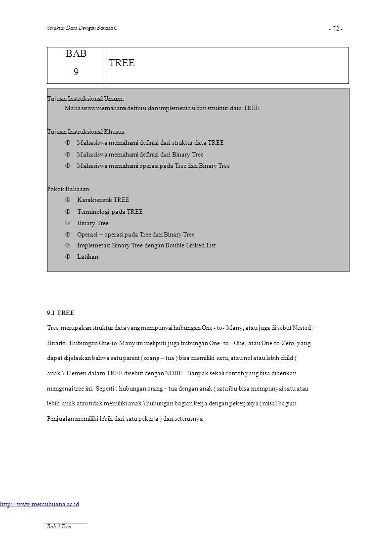 Struktur Data Dengan Bahasa C - 72 - BAB 9 TREE Tujuan Instruksional Umum: Mahasiswa memahami definisi dan implementasi dari struktur data TREE Tujuan