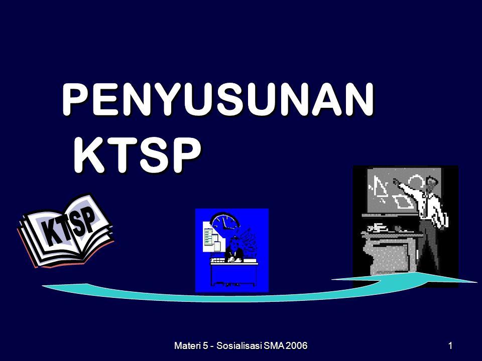 Materi 5 - Sosialisasi SMA 20061 PENYUSUNAN KTSP