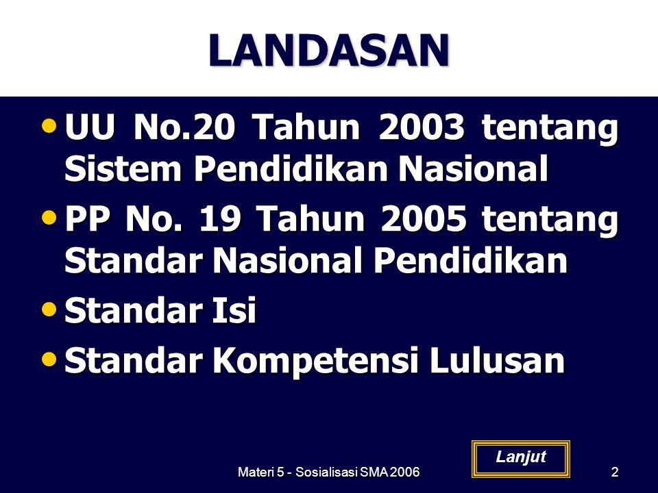 Materi 5 - Sosialisasi SMA 20062LANDASAN UU No.20 Tahun 2003 tentang Sistem Pendidikan Nasional UU No.20 Tahun 2003 tentang Sistem Pendidikan Nasional