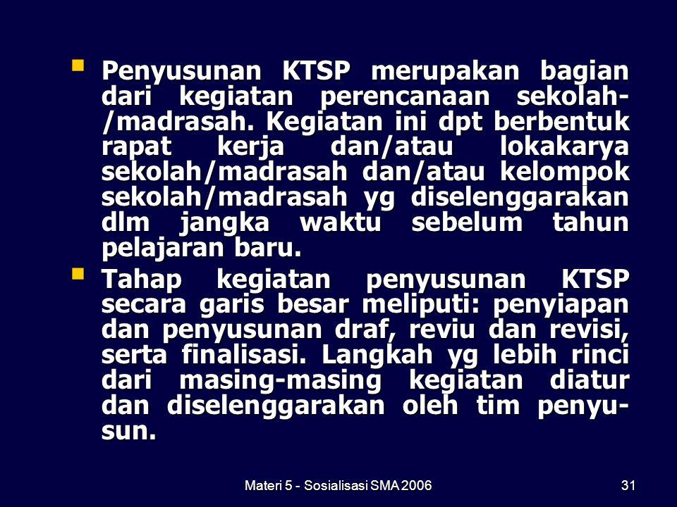 Materi 5 - Sosialisasi SMA 200631  Penyusunan KTSP merupakan bagian dari kegiatan perencanaan sekolah- /madrasah. Kegiatan ini dpt berbentuk rapat ke