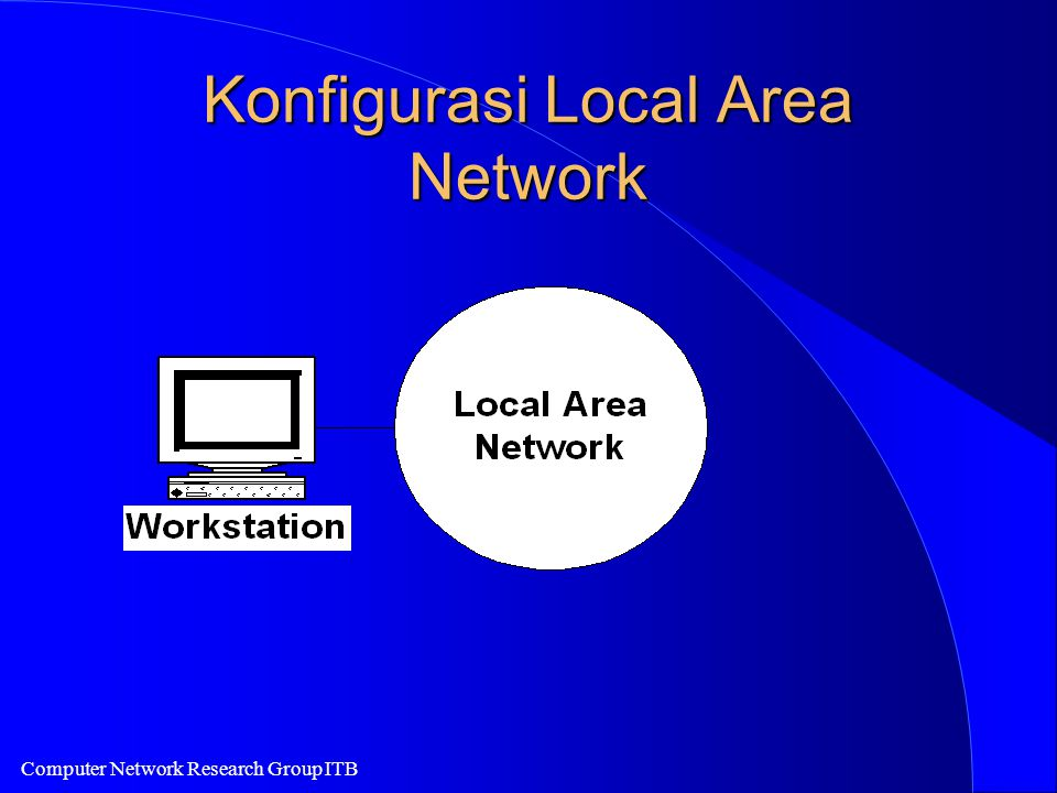 Computer Network Research Group ITB Konfigurasi Local Area Network