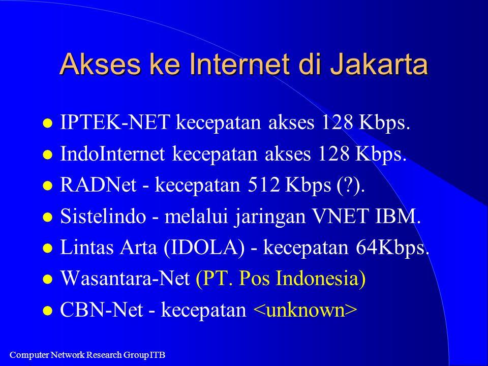Computer Network Research Group ITB Akses ke Internet di Jakarta l IPTEK-NET kecepatan akses 128 Kbps.