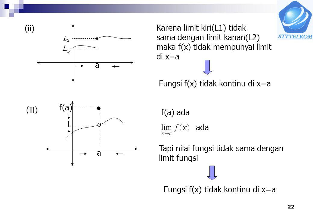 22 a (ii) Karena limit kiri(L1) tidak sama dengan limit kanan(L2) maka f(x) tidak mempunyai limit di x=a Fungsi f(x) tidak kontinu di x=a (iii) a ● º