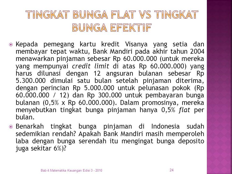  Kepada pemegang kartu kredit Visanya yang setia dan membayar tepat waktu, Bank Mandiri pada akhir tahun 2004 menawarkan pinjaman sebesar Rp 60.000.0