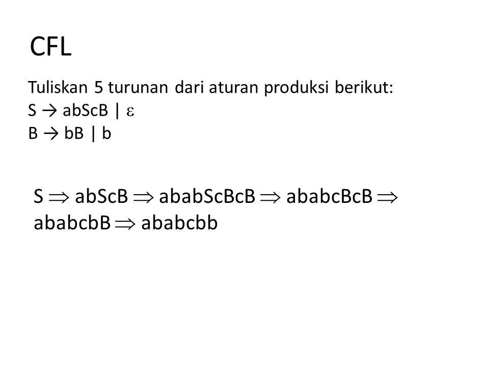 CFL_B Tuliskan empat turunan dari aturan produksi berikut: S  aSb   bY   Ya Y  bY   aY   T Gambarkan pula pohon turunannya.