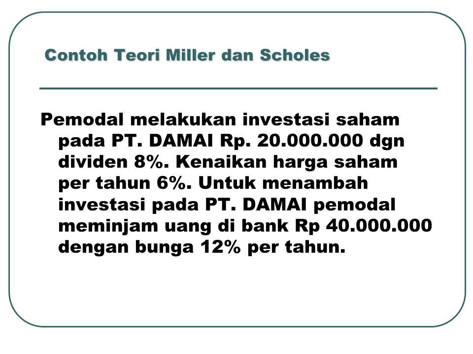 Contoh Teori Miller dan Scholes Pemodal melakukan investasi saham pada PT. DAMAI Rp. 20.000.000 dgn dividen 8%. Kenaikan harga saham per tahun 6%. Unt