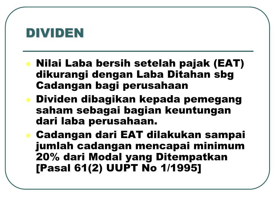DIVIDEND YIELD Alat ukur yg digunakan untuk menilai kinerja saham DY = Semakin besar dividen yield semakin menarik bagi investor DPS Harga Pasar Saham