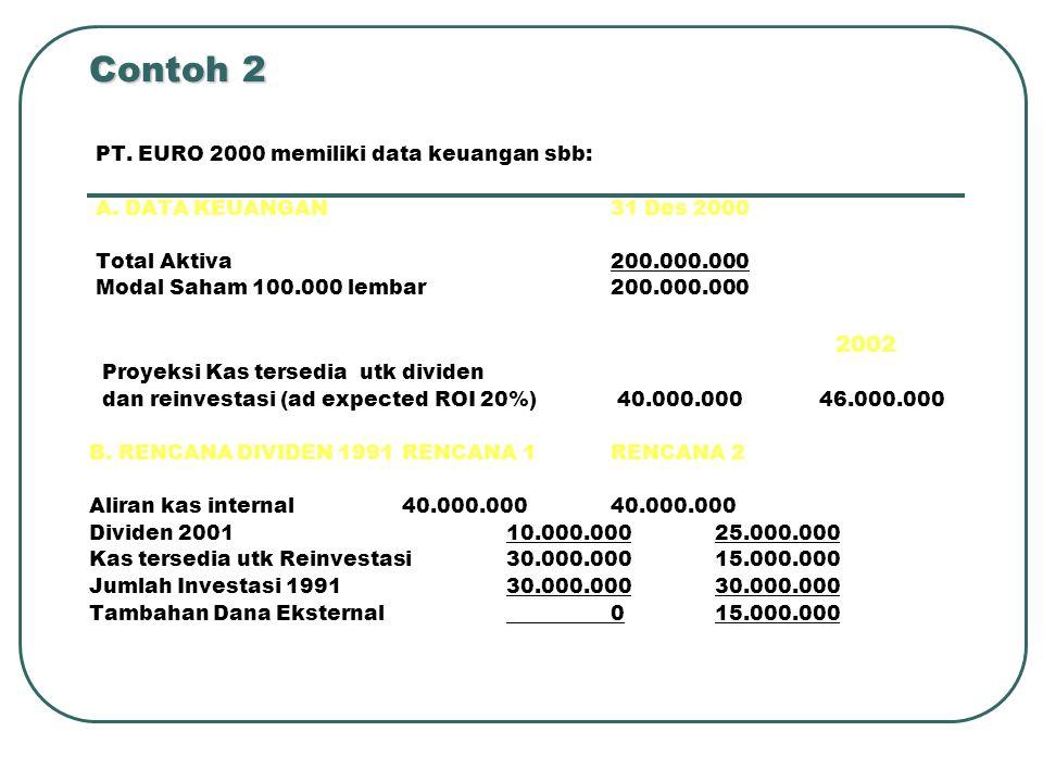 Contoh 2 PT. EURO 2000 memiliki data keuangan sbb: A. DATA KEUANGAN31 Des 2000 Total Aktiva200.000.000 Modal Saham 100.000 lembar200.000.000 2001 2002