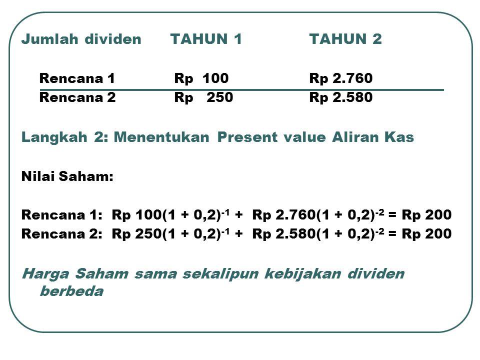 Jumlah dividen TAHUN 1 TAHUN 2 Rencana 1 Rp 100 Rp 2.760 Rencana 2 Rp 250Rp 2.580 Langkah 2: Menentukan Present value Aliran Kas Nilai Saham: Rencana 1: Rp 100(1 + 0,2) -1 + Rp 2.760(1 + 0,2) -2 = Rp 200 Rencana 2: Rp 250(1 + 0,2) -1 + Rp 2.580(1 + 0,2) -2 = Rp 200 Harga Saham sama sekalipun kebijakan dividen berbeda