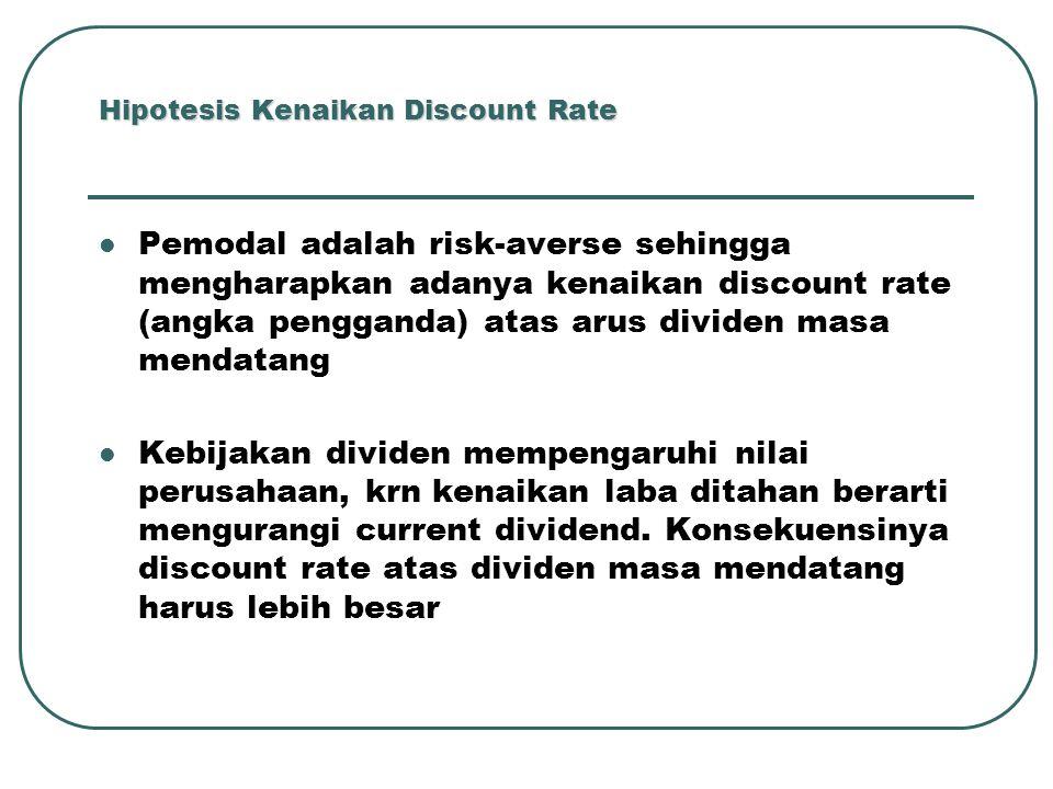 Hipotesis Kenaikan Discount Rate Pemodal adalah risk-averse sehingga mengharapkan adanya kenaikan discount rate (angka pengganda) atas arus dividen masa mendatang Kebijakan dividen mempengaruhi nilai perusahaan, krn kenaikan laba ditahan berarti mengurangi current dividend.