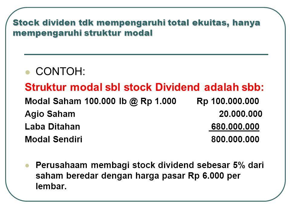 Stock dividen tdk mempengaruhi total ekuitas, hanya mempengaruhi struktur modal CONTOH: Struktur modal sbl stock Dividend adalah sbb: Modal Saham 100.