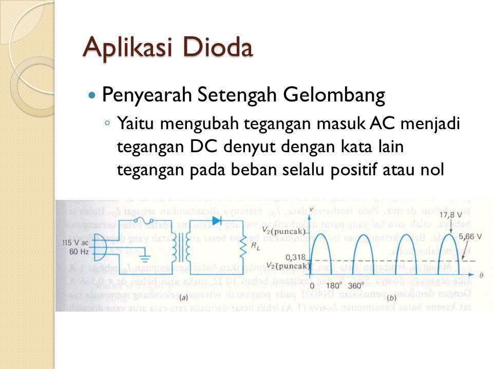 Aplikasi Dioda Penyearah Setengah Gelombang ◦ Yaitu mengubah tegangan masuk AC menjadi tegangan DC denyut dengan kata lain tegangan pada beban selalu positif atau nol