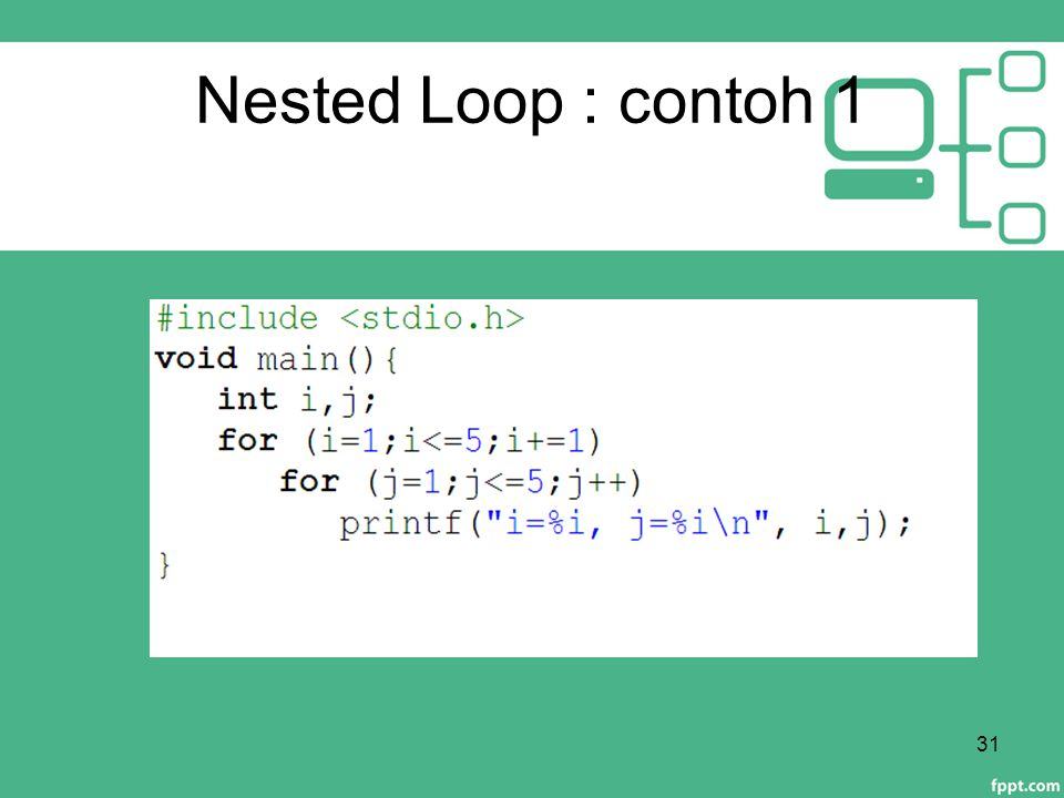 Nested Loop : contoh 1 31