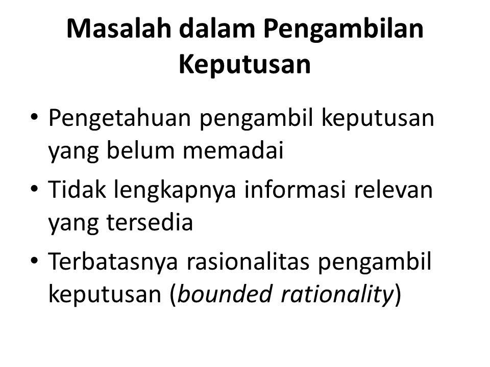 Masalah dalam Pengambilan Keputusan Pengetahuan pengambil keputusan yang belum memadai Tidak lengkapnya informasi relevan yang tersedia Terbatasnya ra