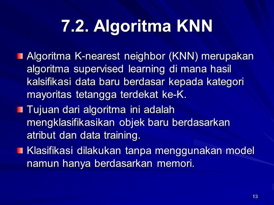 13 7.2. Algoritma KNN Algoritma K-nearest neighbor (KNN) merupakan algoritma supervised learning di mana hasil kalsifikasi data baru berdasar kepada k