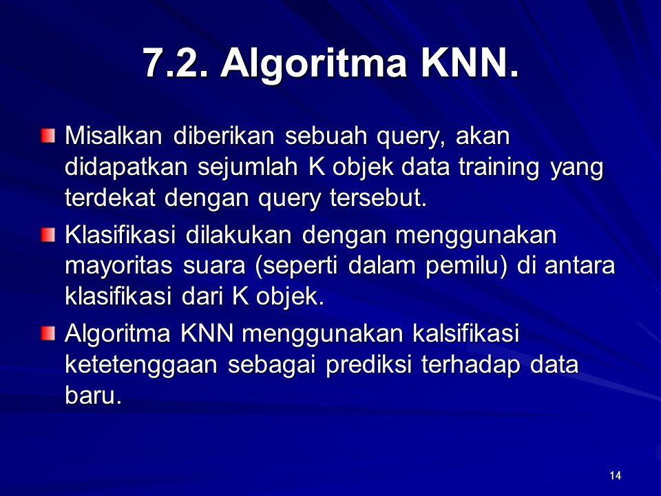 14 7.2. Algoritma KNN. Misalkan diberikan sebuah query, akan didapatkan sejumlah K objek data training yang terdekat dengan query tersebut. Klasifikas