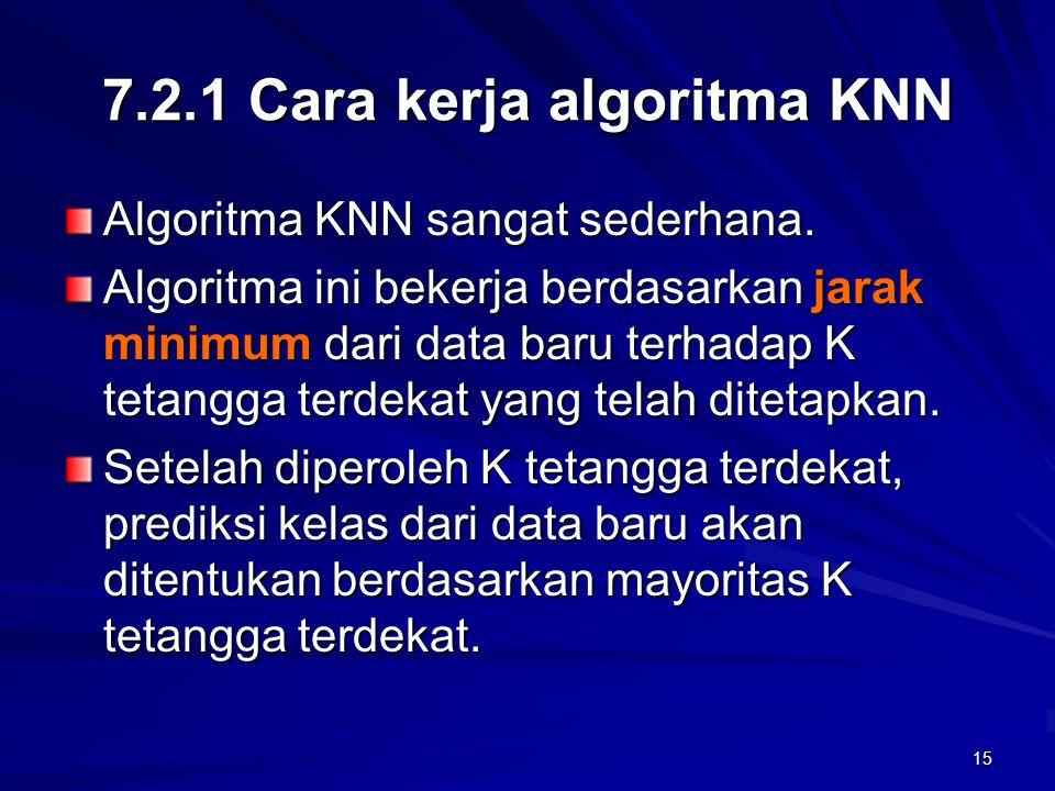 15 7.2.1 Cara kerja algoritma KNN Algoritma KNN sangat sederhana. Algoritma ini bekerja berdasarkan jarak minimum dari data baru terhadap K tetangga t