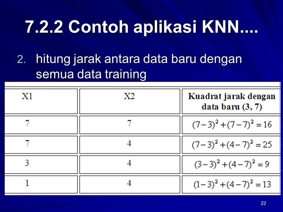 22 7.2.2 Contoh aplikasi KNN.... 2. hitung jarak antara data baru dengan semua data training