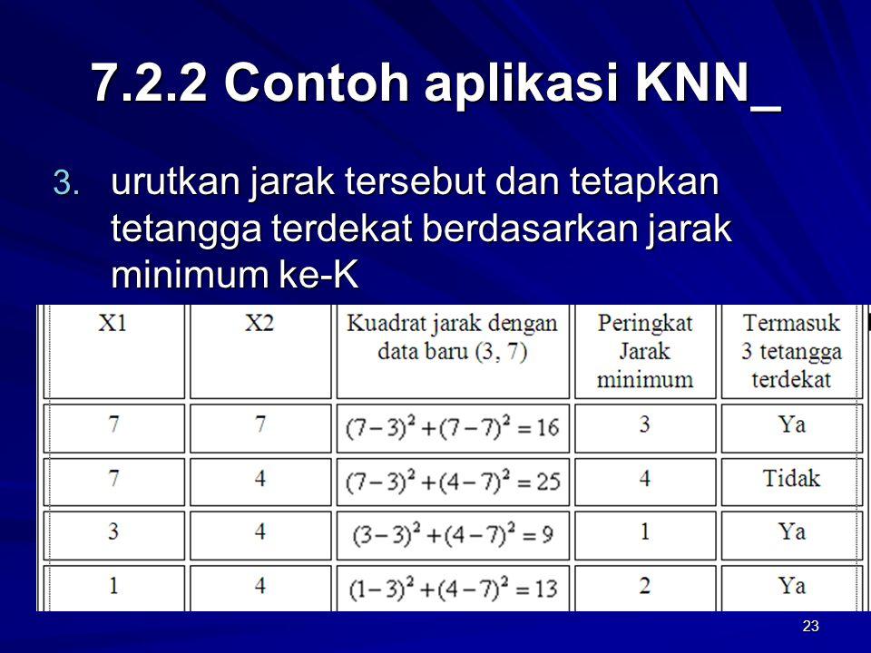 23 7.2.2 Contoh aplikasi KNN_ 3. urutkan jarak tersebut dan tetapkan tetangga terdekat berdasarkan jarak minimum ke-K