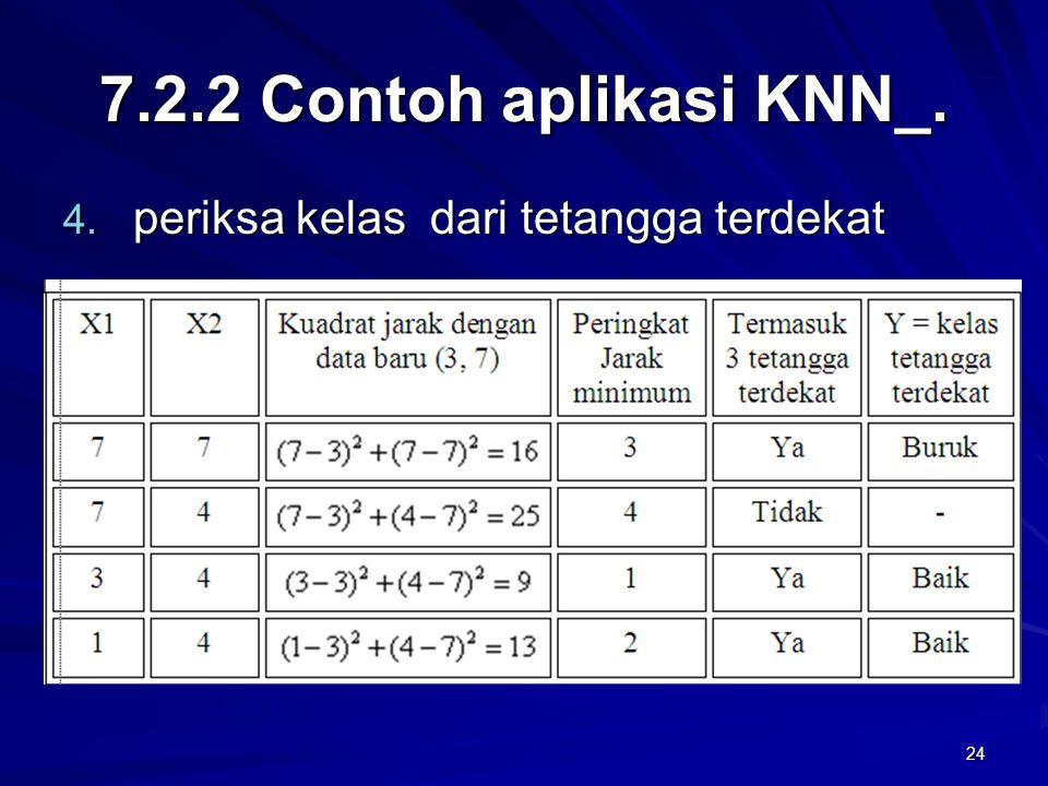 24 7.2.2 Contoh aplikasi KNN_. 4. periksa kelas dari tetangga terdekat