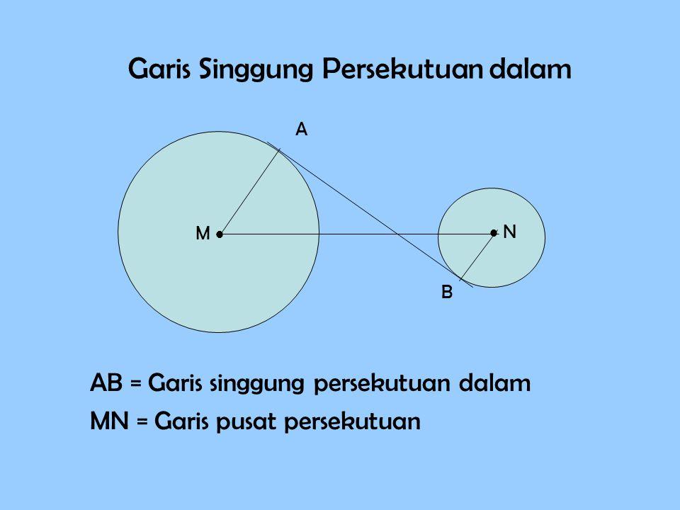 Soal 1 Pada gambar di bawah, garis AB merupakan garis singgung.