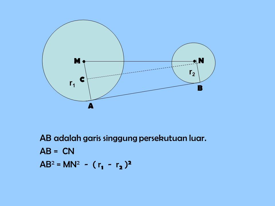 AB 2 = MN 2 -( r1 r1 + r2 r2 )2)2 = 15 2 - ( 6 + 3 )2)2 = 225 – 81 = 144 AB = √ 144 = 12 cm M   N A B Pembahasan :