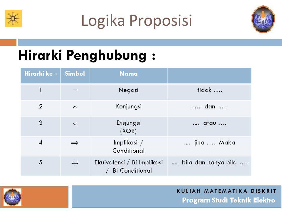 Logika Proposisi KULIAH MATEMATIKA DISKRIT Program Studi Teknik Elektro Hirarki Penghubung : Hirarki ke -SimbolNama 1  Negasitidak …. 2  Konjungsi….