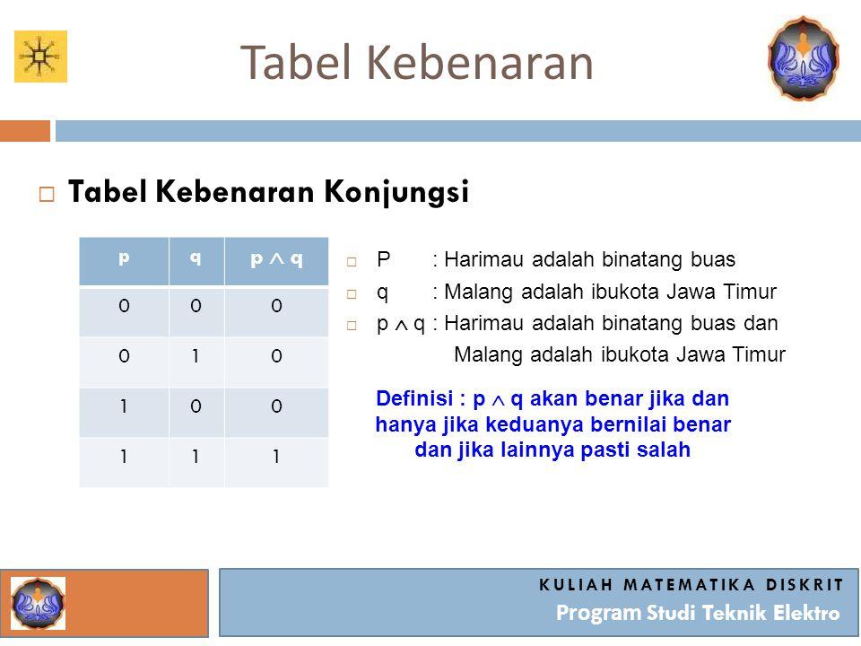 Tabel Kebenaran KULIAH MATEMATIKA DISKRIT Program Studi Teknik Elektro  Tabel Kebenaran Konjungsi pq p  q 000 010 100 111  P : Harimau adalah binat
