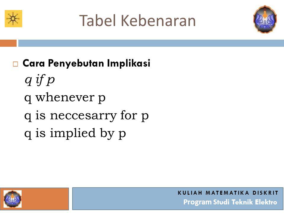Tabel Kebenaran KULIAH MATEMATIKA DISKRIT Program Studi Teknik Elektro  Cara Penyebutan Implikasi q if p q whenever p q is neccesarry for p q is impl