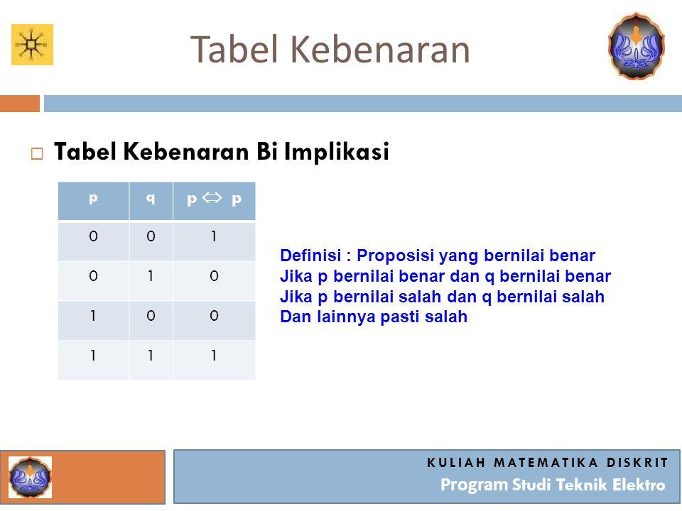 Tabel Kebenaran KULIAH MATEMATIKA DISKRIT Program Studi Teknik Elektro  Tabel Kebenaran Bi Implikasi pq p  p 001 010 100 111 Definisi : Proposisi ya