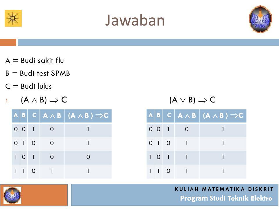 Jawaban KULIAH MATEMATIKA DISKRIT Program Studi Teknik Elektro A = Budi sakit flu B = Budi test SPMB C = Budi lulus 1. (A  B)  C (A  B)  C AB C A