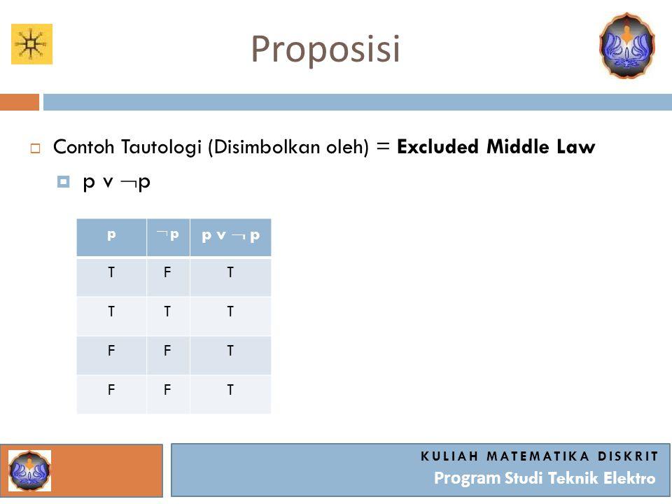 Proposisi KULIAH MATEMATIKA DISKRIT Program Studi Teknik Elektro  Contoh Tautologi (Disimbolkan oleh) = Excluded Middle Law  p v  p p  p p v  p T