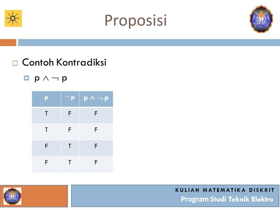 Proposisi KULIAH MATEMATIKA DISKRIT Program Studi Teknik Elektro  Contoh Kontradiksi  p   p p  p p   p TFF TFF FTF FTF
