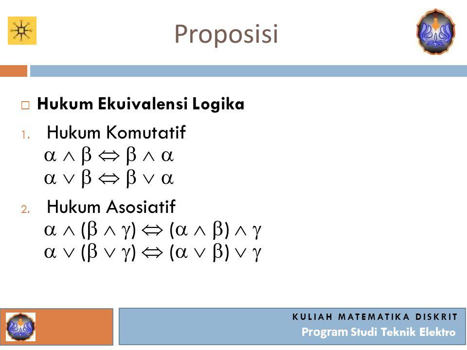 Proposisi KULIAH MATEMATIKA DISKRIT Program Studi Teknik Elektro  Hukum Ekuivalensi Logika 1. Hukum Komutatif               2. Hukum As