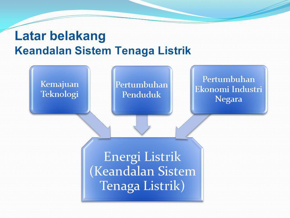 Latar belakang Keandalan Sistem Tenaga Listrik Energi Listrik (Keandalan Sistem Tenaga Listrik) Kemajuan Teknologi Pertumbuhan Penduduk Pertumbuhan Ekonomi Industri Negara