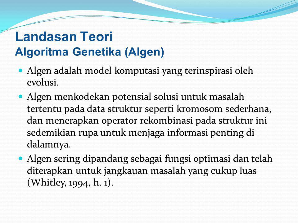 Algen adalah model komputasi yang terinspirasi oleh evolusi. Algen menkodekan potensial solusi untuk masalah tertentu pada data struktur seperti kromo