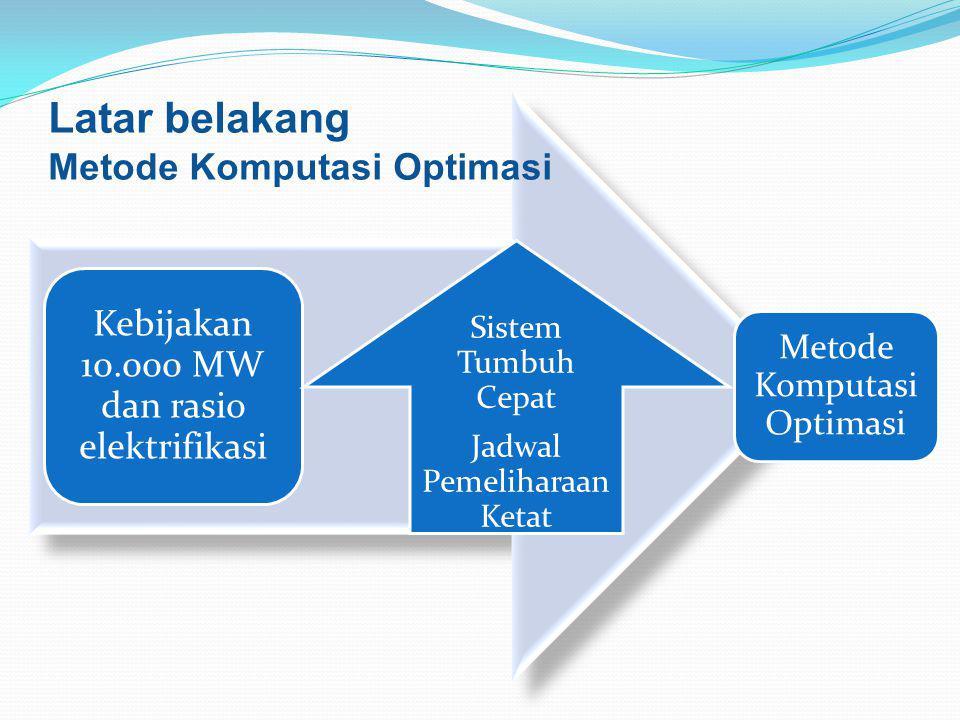 Kebijakan 10.000 MW dan rasio elektrifikasi Sistem Tumbuh Cepat Jadwal Pemeliharaan Ketat Metode Komputasi Optimasi Latar belakang Metode Komputasi Op