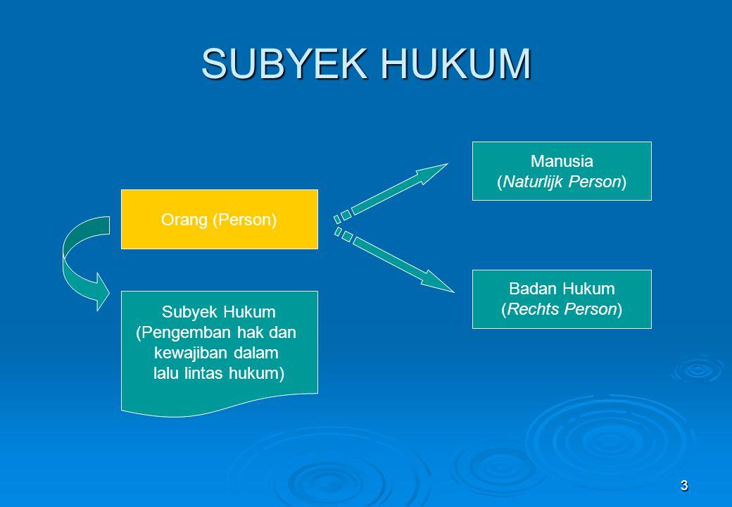 3 SUBYEK HUKUM Orang (Person) Manusia (Naturlijk Person) Badan Hukum (Rechts Person) Subyek Hukum (Pengemban hak dan kewajiban dalam lalu lintas hukum