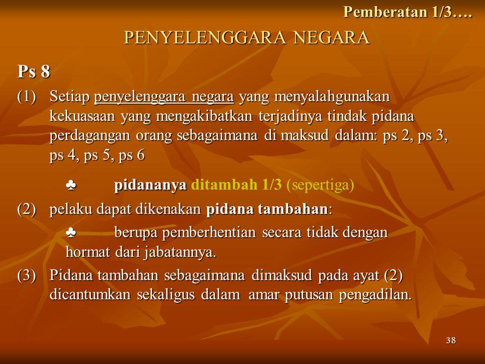 38 PENYELENGGARA NEGARA Ps 8 (1)Setiap penyelenggara negara yang menyalahgunakan kekuasaan yang mengakibatkan terjadinya tindak pidana perdagangan orang sebagaimana di maksud dalam: ps 2, ps 3, ps 4, ps 5, ps 6 ♣pidananya ♣pidananya ditambah 1/3 (sepertiga) (2)pelaku dapat dikenakan pidana tambahan: ♣ berupa pemberhentian secara tidak dengan hormat dari jabatannya.