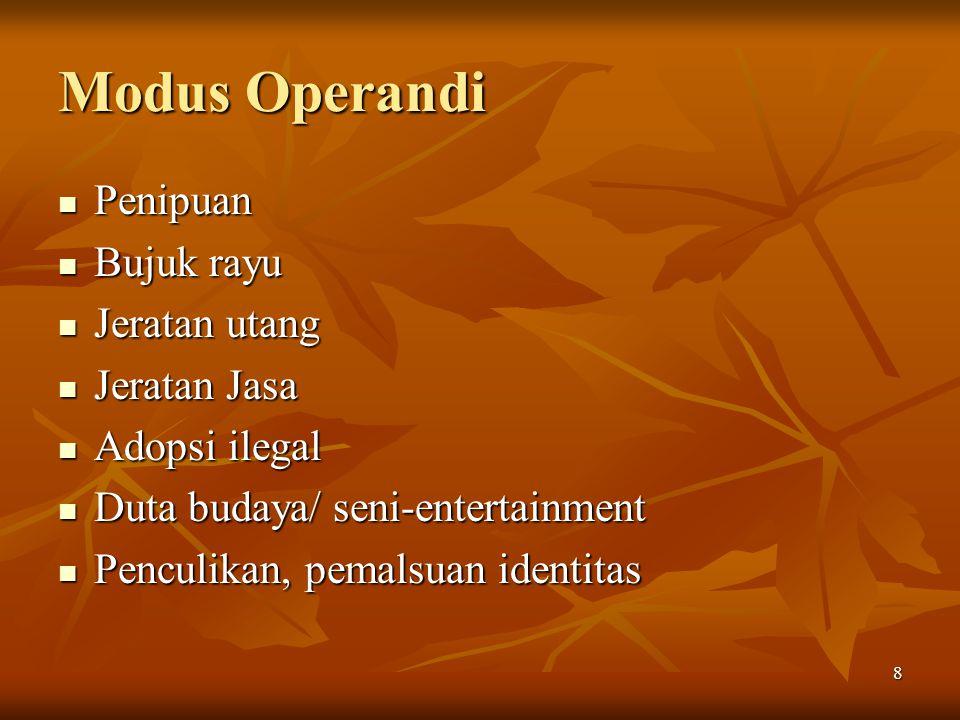 8 Modus Operandi Penipuan Penipuan Bujuk rayu Bujuk rayu Jeratan utang Jeratan utang Jeratan Jasa Jeratan Jasa Adopsi ilegal Adopsi ilegal Duta budaya