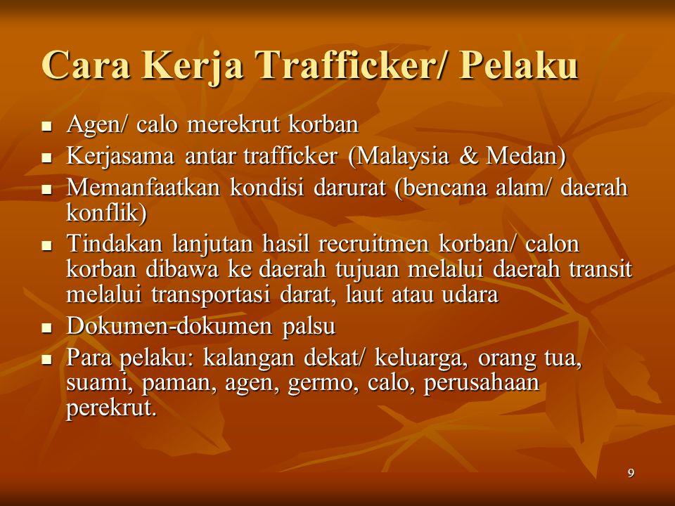 9 Cara Kerja Trafficker/ Pelaku Agen/ calo merekrut korban Agen/ calo merekrut korban Kerjasama antar trafficker (Malaysia & Medan) Kerjasama antar tr